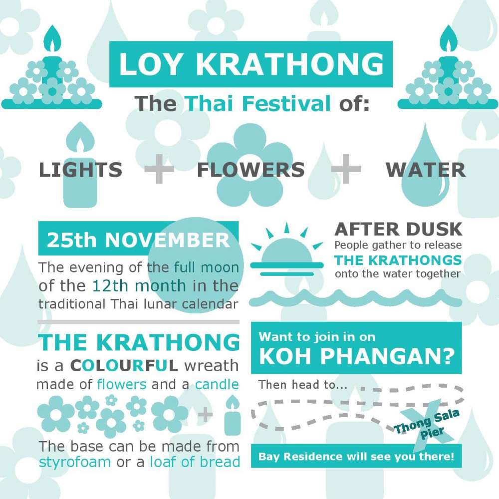 Loy Krathong Infographic-page-001